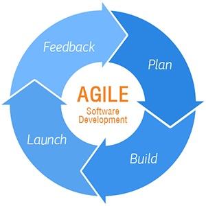 Agile là gì?